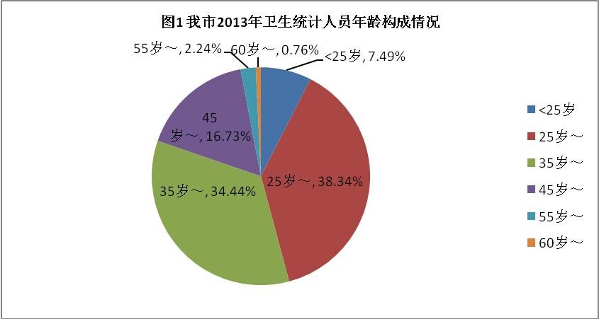 内蒙古人口统计_人口质量统计分析报告